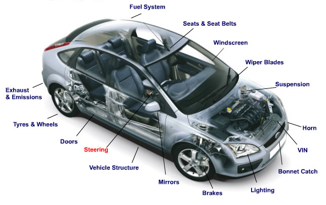 инструкция на форд фокус 1
