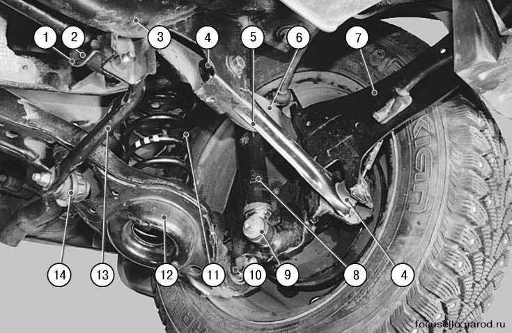 Впервые автомобиль форд фокус