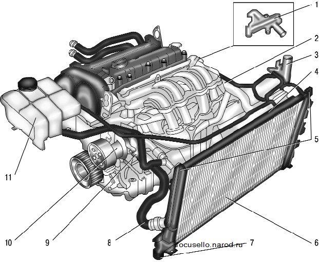 Подушки двигателя форд фокус 1